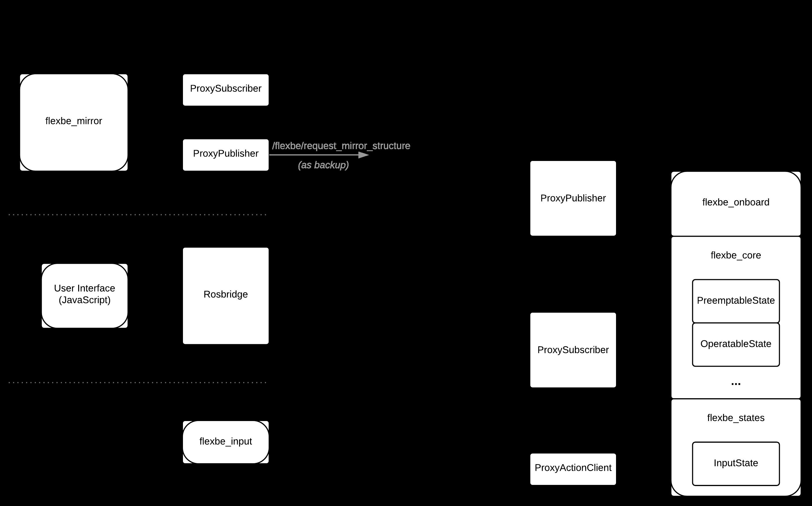 FlexBE Behavior Engine